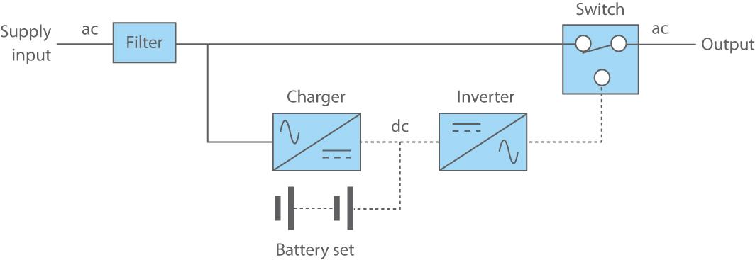 Offline UPS Line Diagram